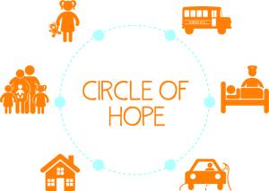 jh-circleofhope-graph